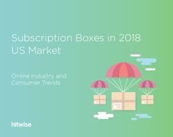 Subscription Boxes in 2018 US Market